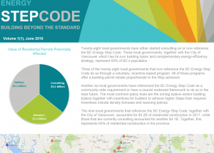 Implementation Updates – Energy Step Code
